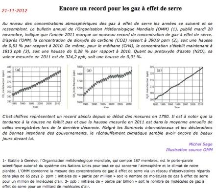 2012 12 23 gaz effet de serre